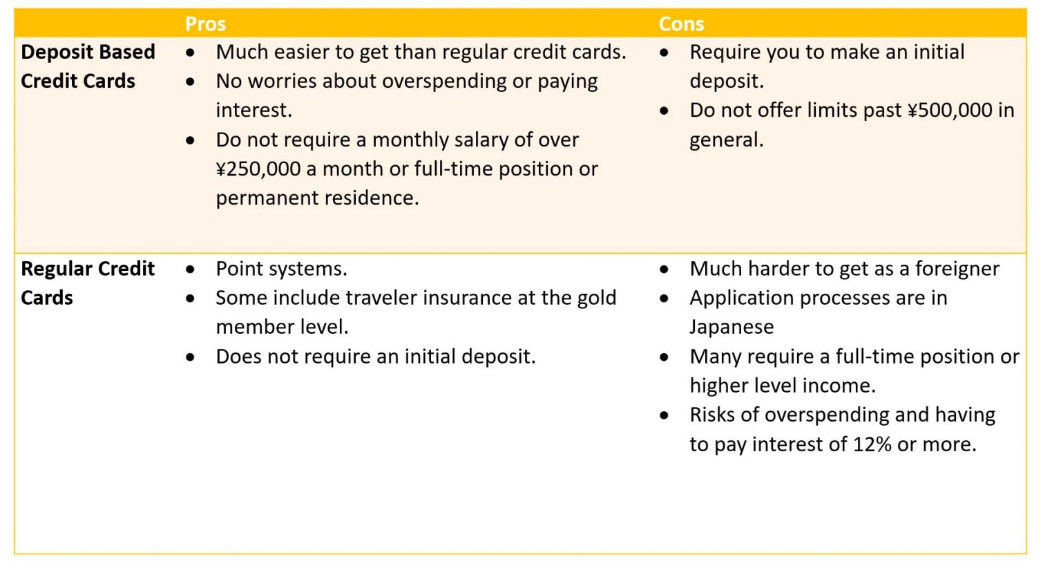how to get a credit card in japan  a complete guide for